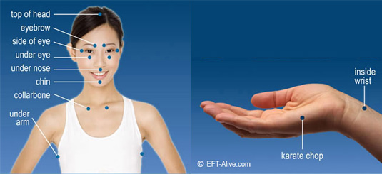 eft-tapping-points-diagram